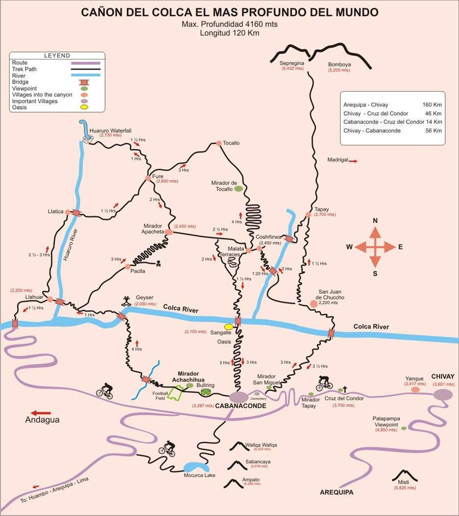 Colca Canyon Itinerary Map and Distances